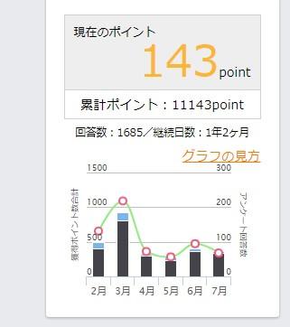 総獲得ポイント(~20.7)